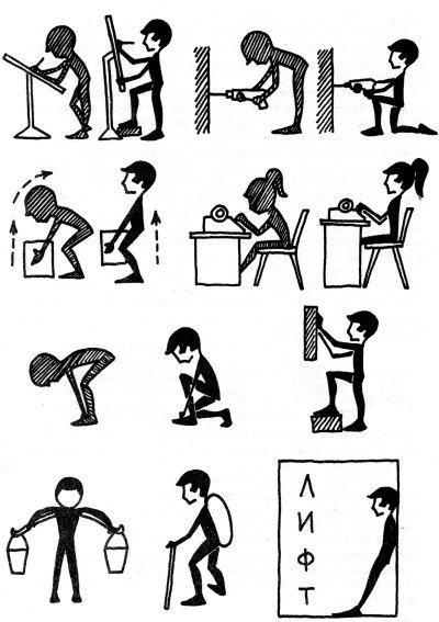 Лечебная физкультура позвоночника суставов суставы гистология